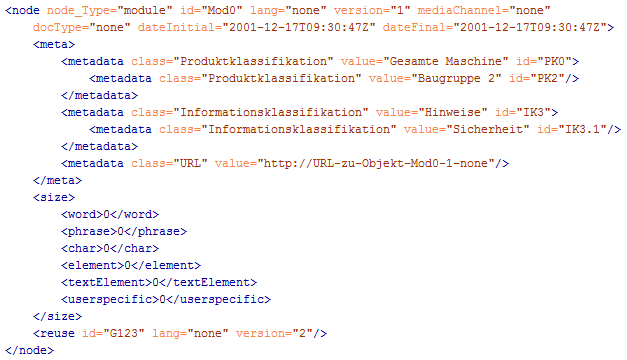Metadaten zur eindeutigen Identifikation des Objekts