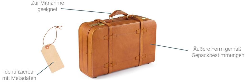 Reisekoffer mit identifizierbaren Metadaten